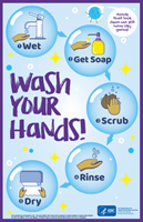 Picture of CDC Wash Your Hands